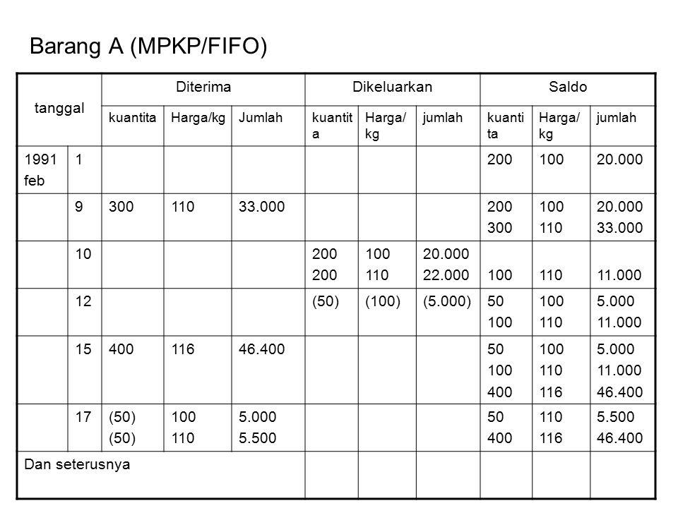 Barang A (MPKP/FIFO) tanggal DiterimaDikeluarkanSaldo kuantitaHarga/kgJumlahkuantit a Harga/ kg jumlahkuanti ta Harga/ kg jumlah 1991 feb 120010020.00