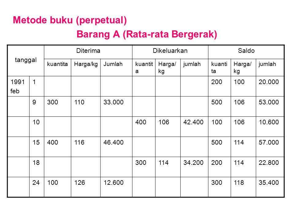 Metode buku (perpetual) Barang A (Rata-rata Bergerak) tanggal DiterimaDikeluarkanSaldo kuantitaHarga/kgJumlahkuantit a Harga/ kg jumlahkuanti ta Harga