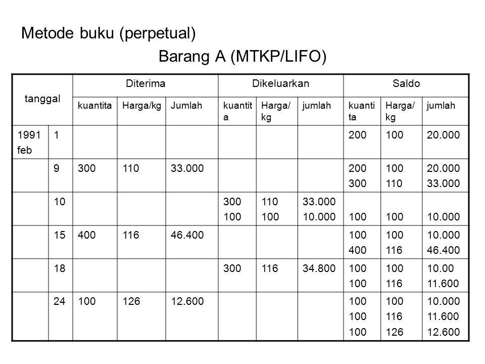 Metode buku (perpetual) Barang A (MTKP/LIFO) tanggal DiterimaDikeluarkanSaldo kuantitaHarga/kgJumlahkuantit a Harga/ kg jumlahkuanti ta Harga/ kg juml