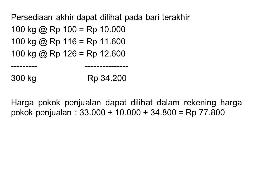 Persediaan akhir dapat dilihat pada bari terakhir 100 kg @ Rp 100 = Rp 10.000 100 kg @ Rp 116 = Rp 11.600 100 kg @ Rp 126 = Rp 12.600 --------- ------