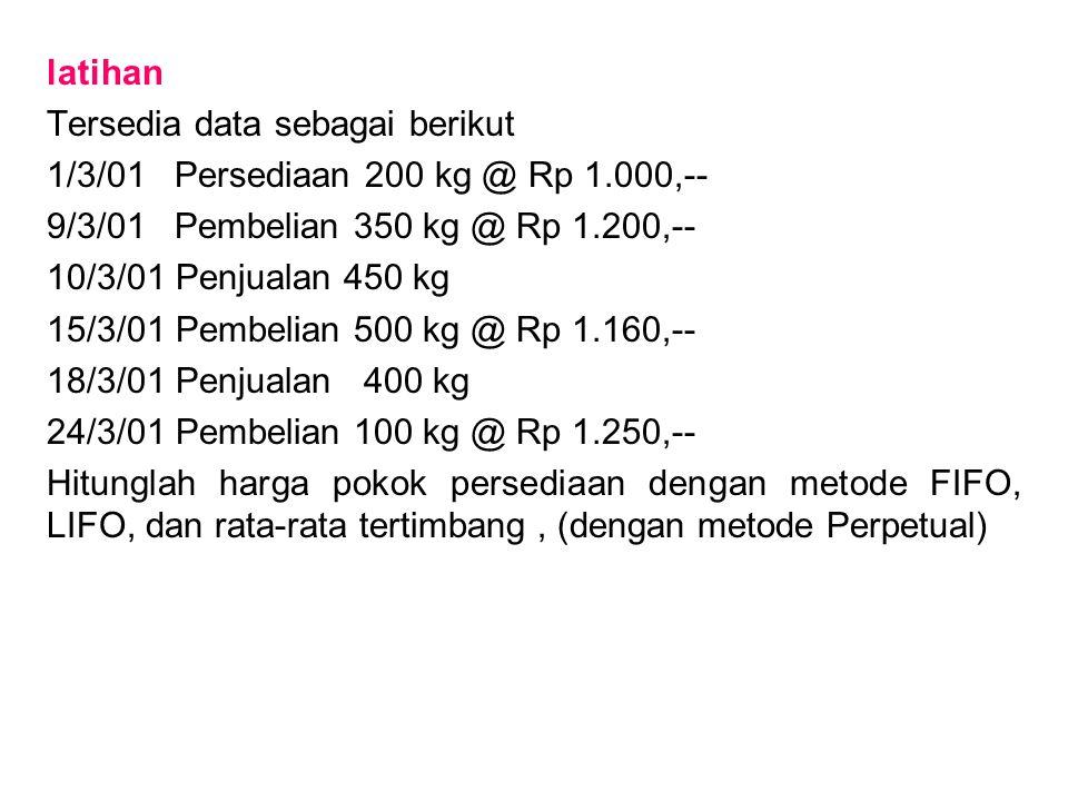 latihan Tersedia data sebagai berikut 1/3/01 Persediaan 200 kg @ Rp 1.000,-- 9/3/01 Pembelian 350 kg @ Rp 1.200,-- 10/3/01 Penjualan 450 kg 15/3/01 Pe