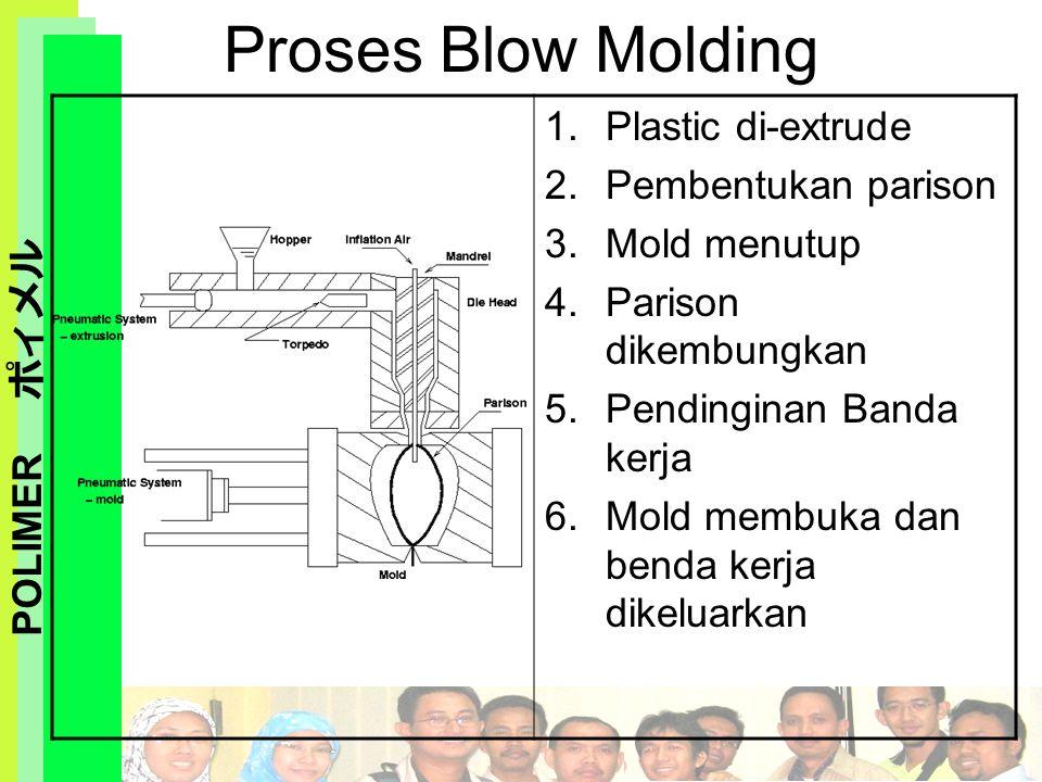 POLIMER ポィメル Proses Blow Molding 1.Plastic di-extrude 2.Pembentukan parison 3.Mold menutup 4.Parison dikembungkan 5.Pendinginan Banda kerja 6.Mold mem