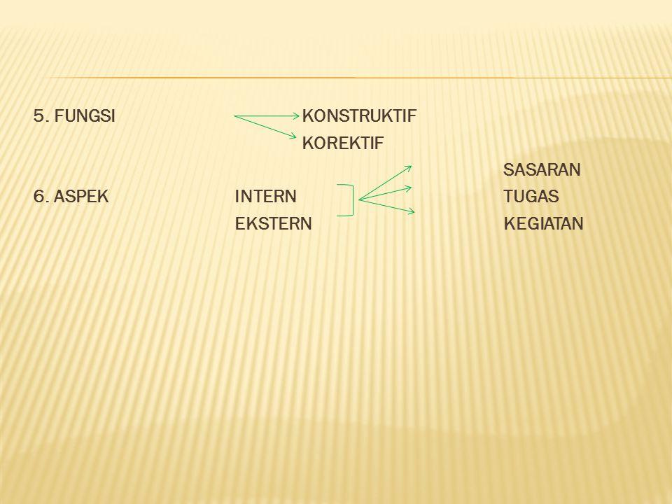 1. PENGERTIAN UMUM STATE OF BEING TECHNIQUE OF COOMUNICATION 2. DASAR P.O. SEBAGAI KEKUATAN PEMIKIRANKONFLIK TANGGUNG JAWAB TRANSFER IDE MENGERTI 3. T