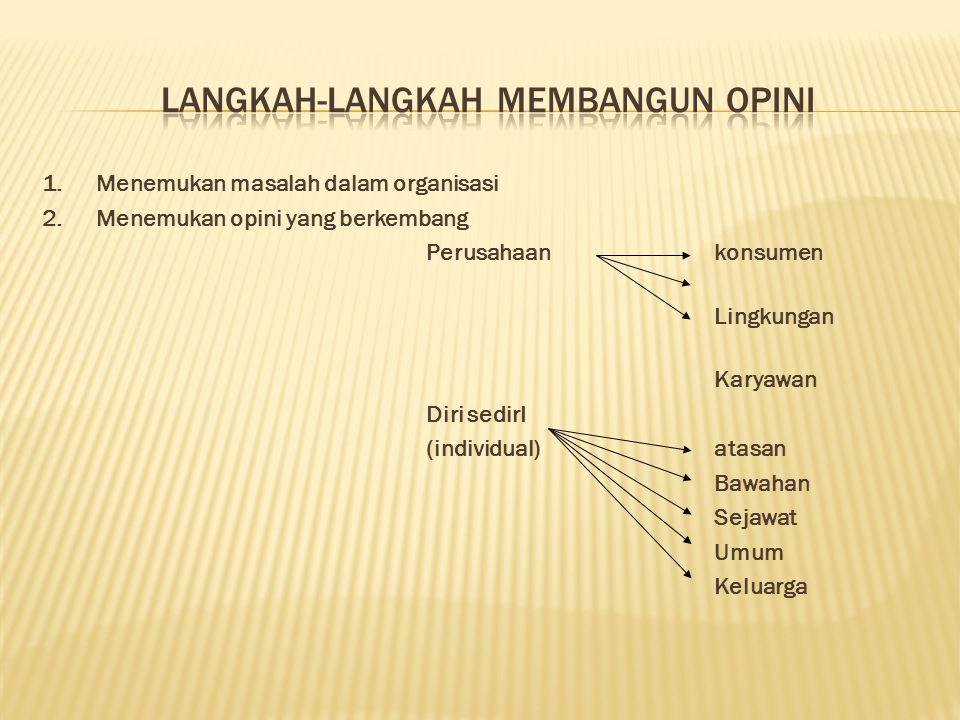 TAHAP : Menemukan masalah Menemukan opini Menganalisa opini Membuat strategi Merumuskan program Merumuskan pesan