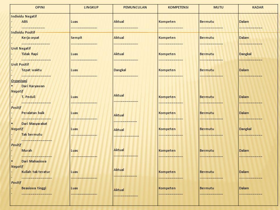 NOOPINIUPAYA B 1 2 3 4 5 6 7 8. 9 ORGANISASI ANDMINISTRASI STANDART INTERNATIONAL KESEJAHTERAAN TERJAMIN BEASISWA UNTUK DOSEB TINGGI PERALATAN MENGAJA