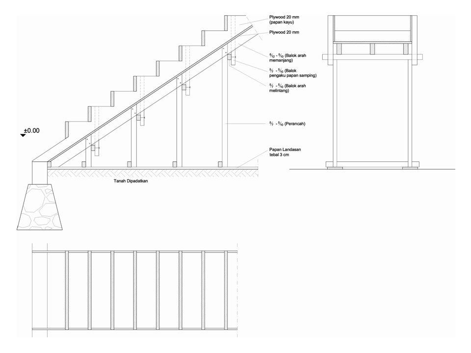 Konstruksi Tangga Beton Bertulang 1.Tangga plat/tangga Biasa : Konstruksi tangga plat beton bertulang terdiri dari suatu pelat beton bertulang sebagai konstruksi pendukungnya dengan lebar B = lebar tangga, serta diletakan miring dengan sudut tertentu.