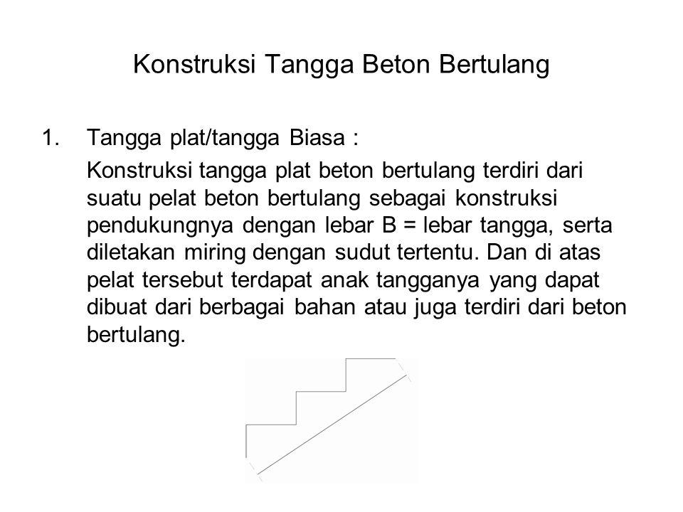 Konstruksi Tangga Beton Bertulang 1.Tangga plat/tangga Biasa : Konstruksi tangga plat beton bertulang terdiri dari suatu pelat beton bertulang sebagai