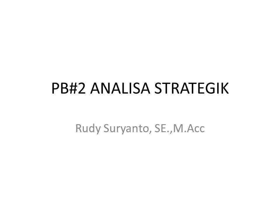 ANALISA STRATEGIK 1.Analisa Eksternal 1.Analisa Makro 2.Analisa Industri 3.Analisa Value Chain 2.Analisa Internal 1.Analisa Business Model Generation 2.Analisa Balanced Scorecard