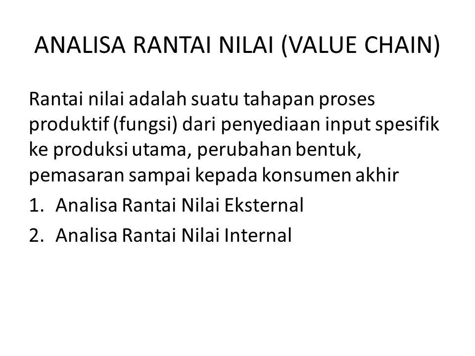 ANALISA RANTAI NILAI (VALUE CHAIN) Rantai nilai adalah suatu tahapan proses produktif (fungsi) dari penyediaan input spesifik ke produksi utama, perubahan bentuk, pemasaran sampai kepada konsumen akhir 1.Analisa Rantai Nilai Eksternal 2.Analisa Rantai Nilai Internal
