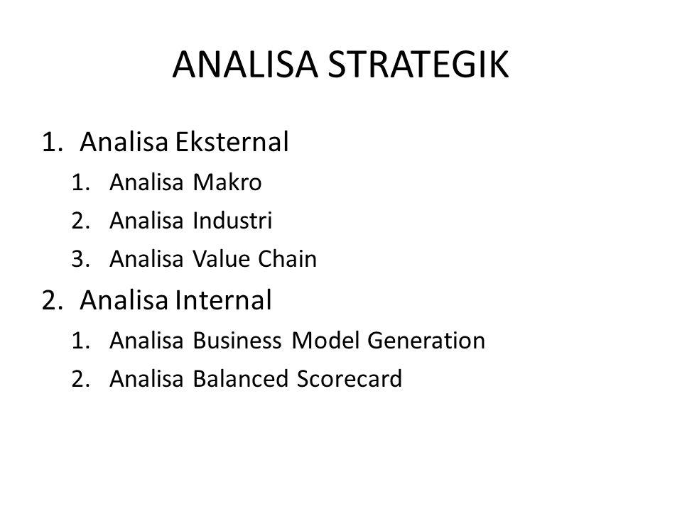 ANALISA MAKRO Analisa makro terdiri dari analisa Politik, Ekonomi, Sosial dan Budaya (Poleksosbud).