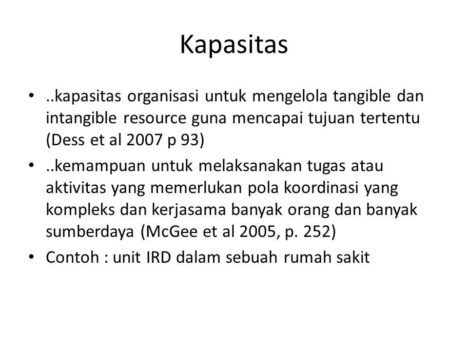 Kapasitas..kapasitas organisasi untuk mengelola tangible dan intangible resource guna mencapai tujuan tertentu (Dess et al 2007 p 93)..kemampuan untuk melaksanakan tugas atau aktivitas yang memerlukan pola koordinasi yang kompleks dan kerjasama banyak orang dan banyak sumberdaya (McGee et al 2005, p.