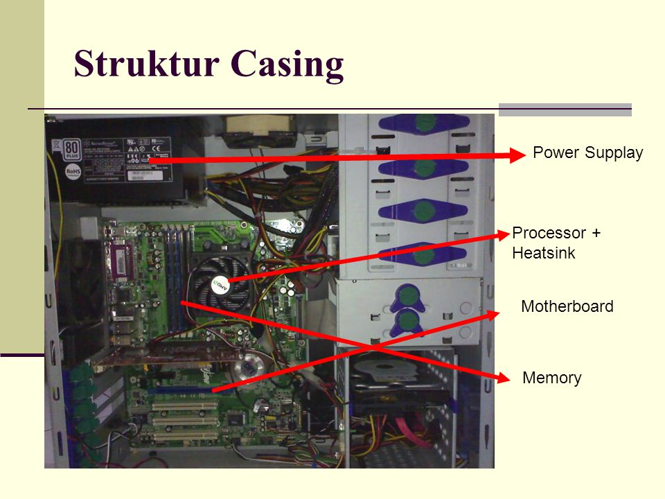 CASING Fungsi Casing : 1.Melindungi komponen PC 2.