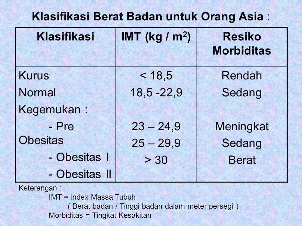 B. Timbang Berat Badan Berat badan normal dengan batasan sbb : Berat badan normal = Tinggi badan – 100 Berat badan Ideal : 1. Perempuan = 80 % dari BB