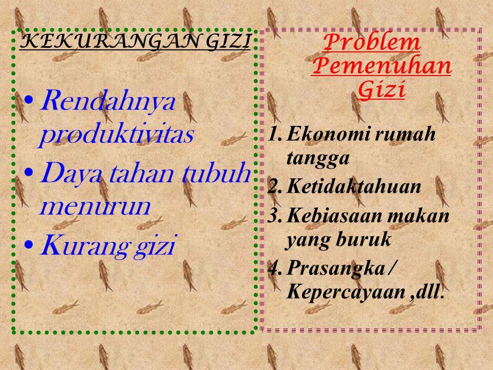 MANFAAT 1.Tenaga (hidrat arang, lemak, protein) 2.Pengatur tubuh (vitamin, mineral, air) 3.Pembangunan tubuh (protein, mineral, air)