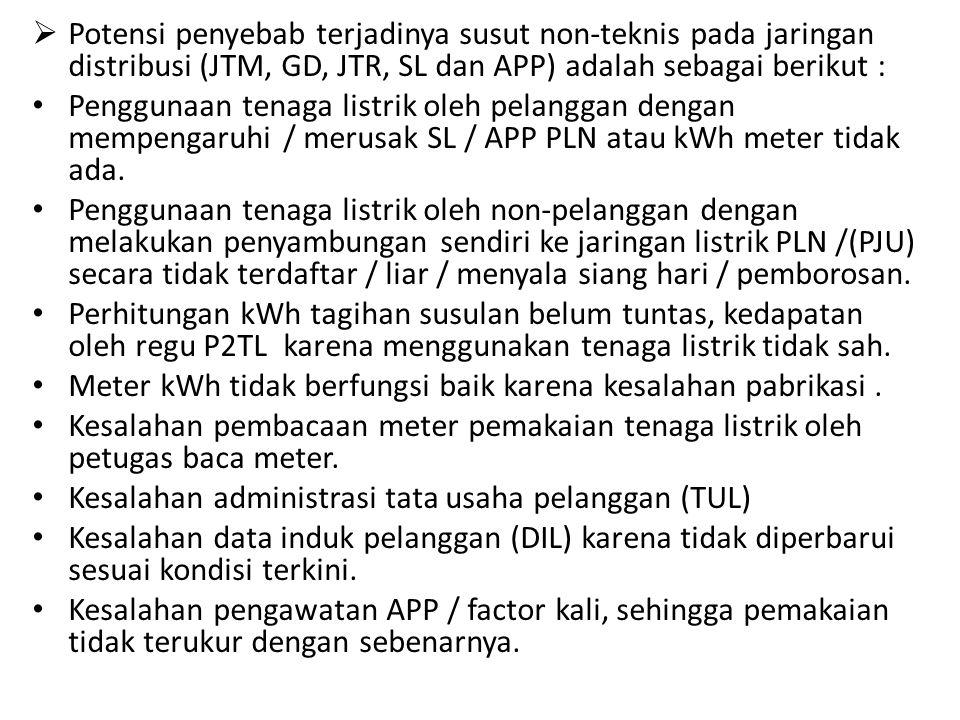  Potensi penyebab terjadinya susut non-teknis pada jaringan distribusi (JTM, GD, JTR, SL dan APP) adalah sebagai berikut : Penggunaan tenaga listrik oleh pelanggan dengan mempengaruhi / merusak SL / APP PLN atau kWh meter tidak ada.