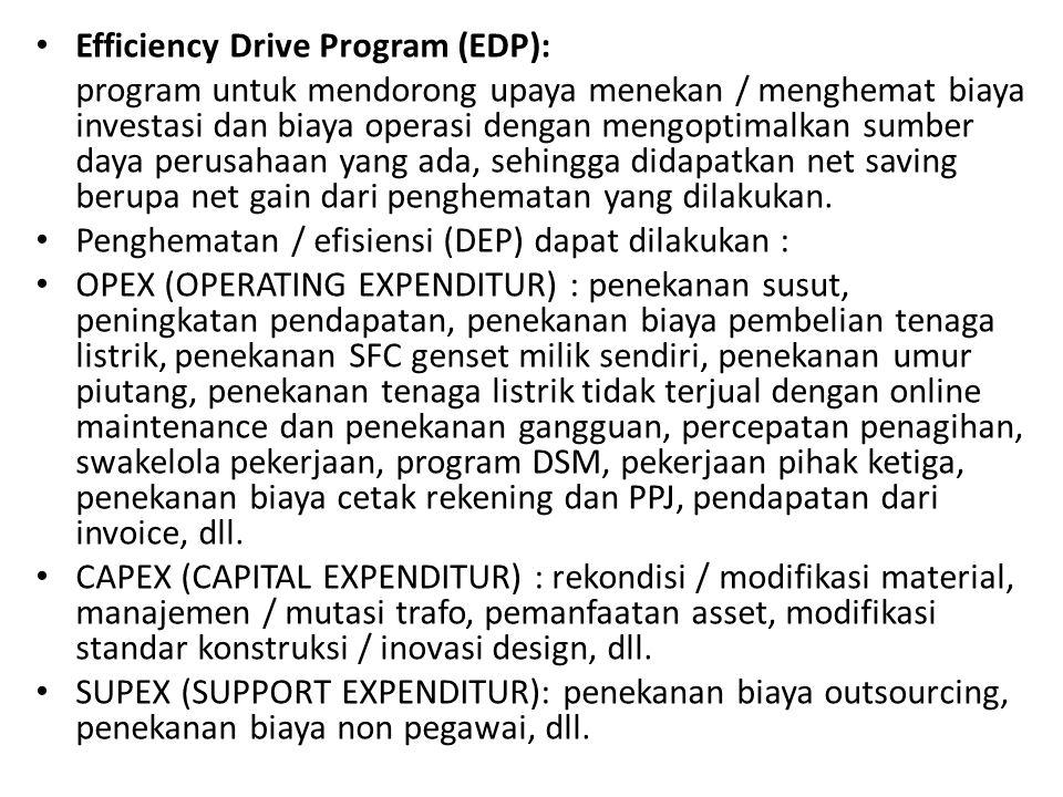 Efficiency Drive Program (EDP): program untuk mendorong upaya menekan / menghemat biaya investasi dan biaya operasi dengan mengoptimalkan sumber daya perusahaan yang ada, sehingga didapatkan net saving berupa net gain dari penghematan yang dilakukan.
