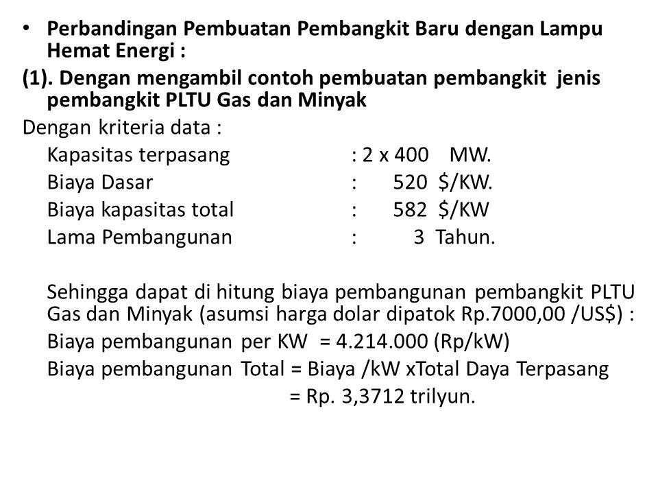 Perbandingan Pembuatan Pembangkit Baru dengan Lampu Hemat Energi : (1).