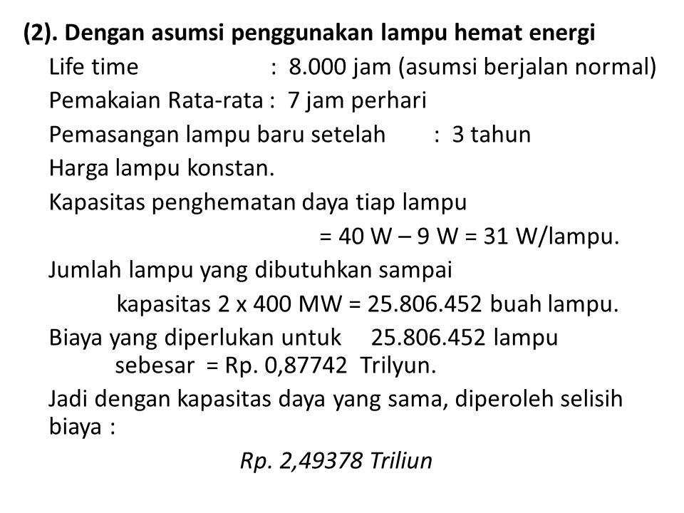 (2). Dengan asumsi penggunakan lampu hemat energi Life time : 8.000 jam (asumsi berjalan normal) Pemakaian Rata-rata : 7 jam perhari Pemasangan lampu