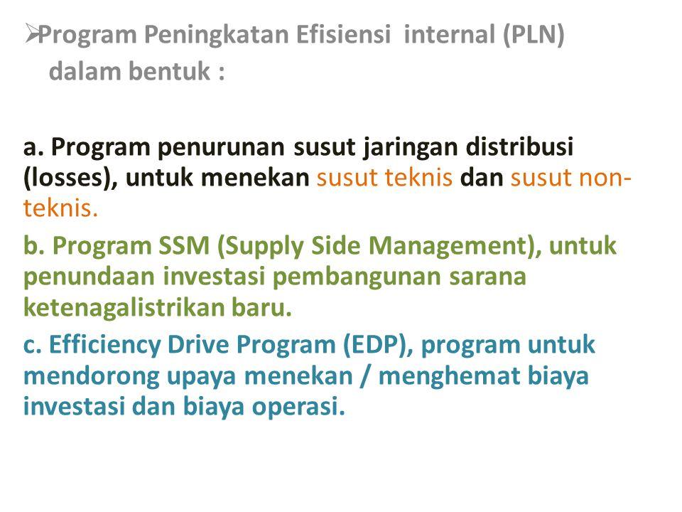  Program Peningkatan Efisiensi internal (PLN) dalam bentuk : a.