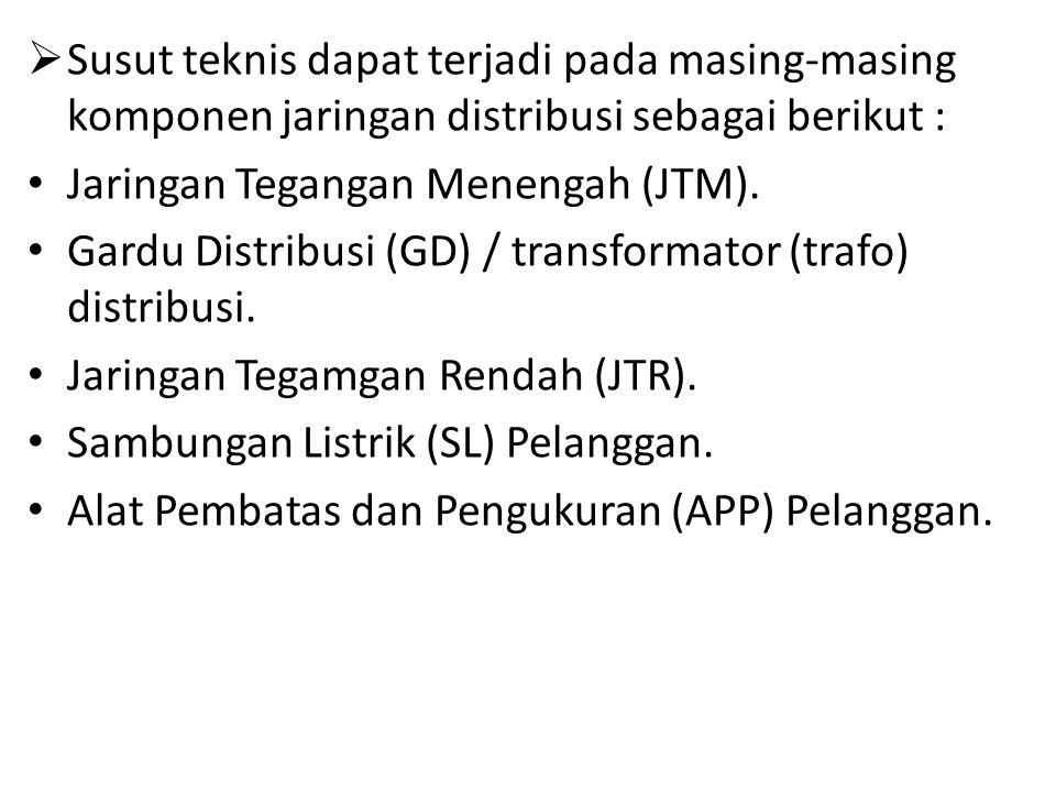  Susut teknis dapat terjadi pada masing-masing komponen jaringan distribusi sebagai berikut : Jaringan Tegangan Menengah (JTM).