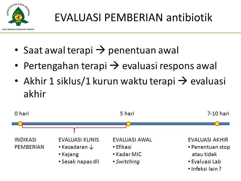 EVALUASI PEMBERIAN antibiotik Saat awal terapi  penentuan awal Pertengahan terapi  evaluasi respons awal Akhir 1 siklus/1 kurun waktu terapi  evalu