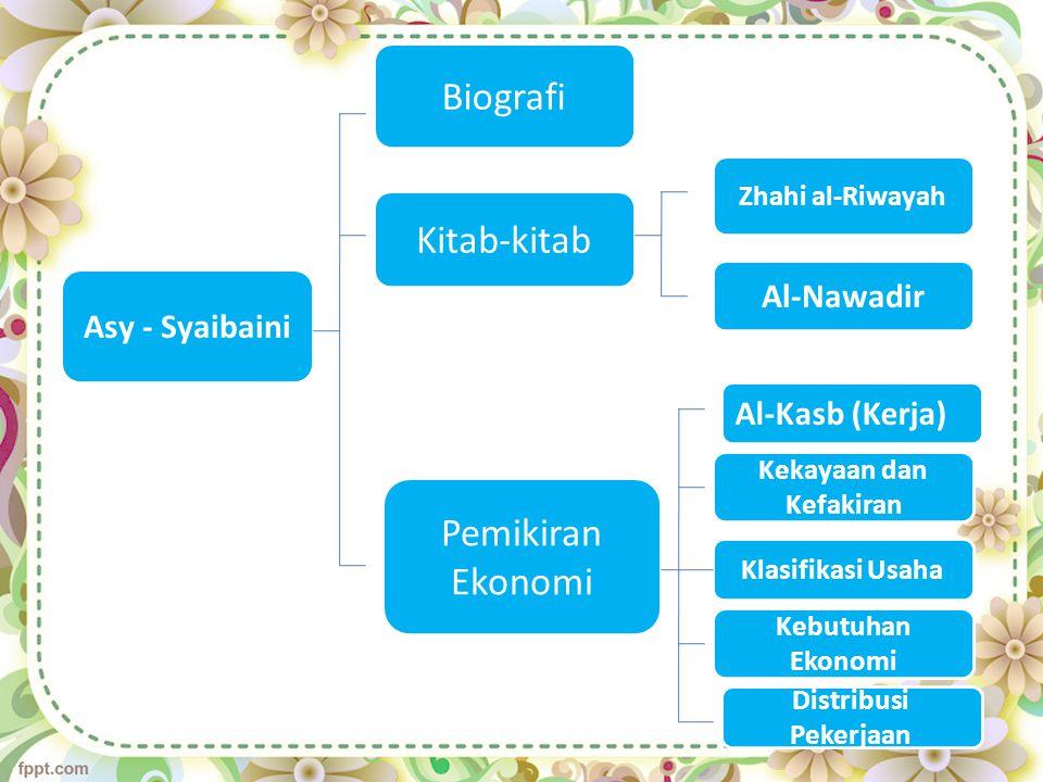 Asy - Syaibaini Biografi Kitab-kitab Pemikiran Ekonomi Zhahi al-Riwayah Al-Nawadir Al-Kasb (Kerja) Kekayaan dan Kefakiran Klasifikasi Usaha Kebutuhan