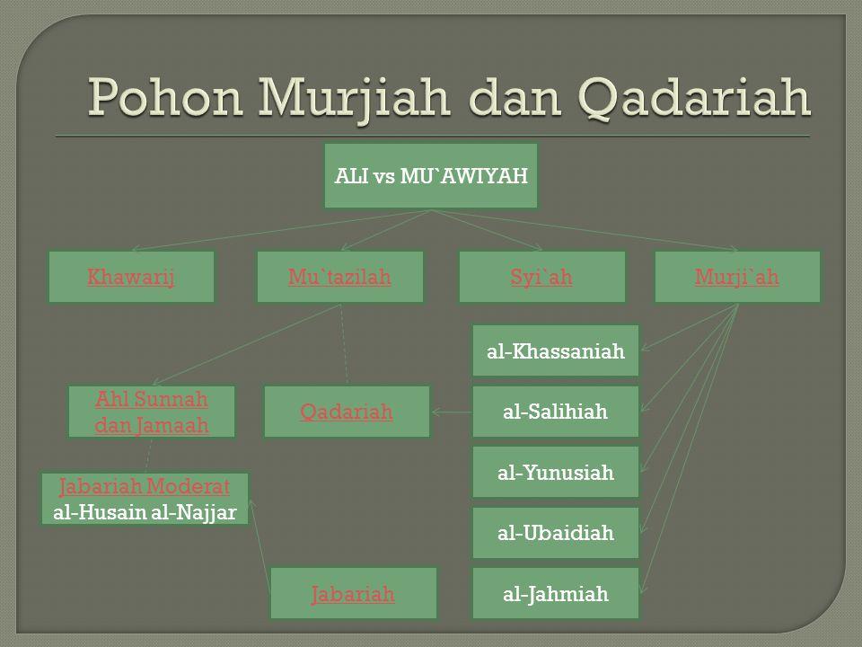 ALI vs MU`AWIYAH Syi`ahKhawarijMurji`ah al-Khassaniah al-Ubaidiah al-Yunusiah al-Salihiah al-Jahmiah Qadariah Jabariah Jabariah Moderat al-Husain al-Najjar Mu`tazilah Ahl Sunnah dan Jamaah