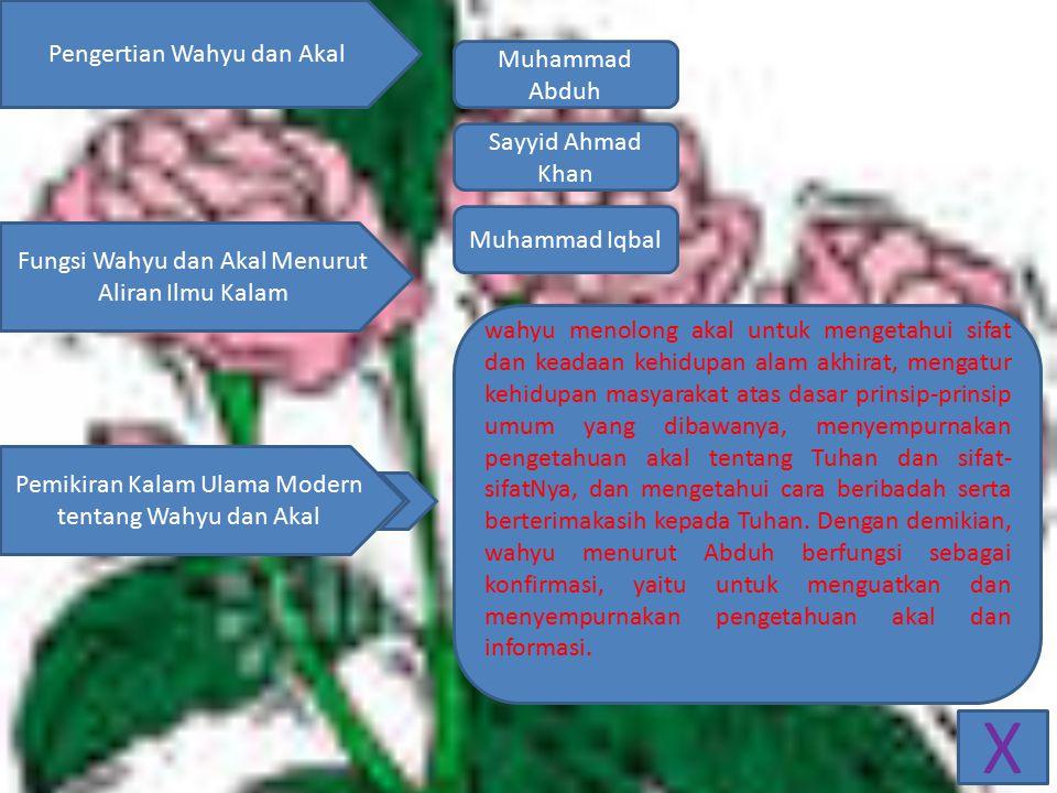X Pengertian Wahyu dan Akal Fungsi Wahyu dan Akal Menurut Aliran Ilmu Kalam Pemikiran Kalam Ulama Modern tentang Wahyu dan Akal Menurut Salafiyah, fun