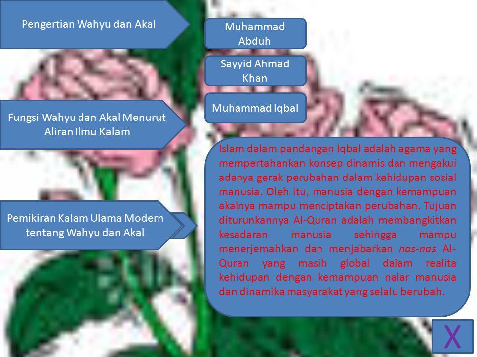 X Pengertian Wahyu dan Akal Fungsi Wahyu dan Akal Menurut Aliran Ilmu Kalam Pemikiran Kalam Ulama Modern tentang Wahyu dan Akal Sayyid Ahmad Khan Muha