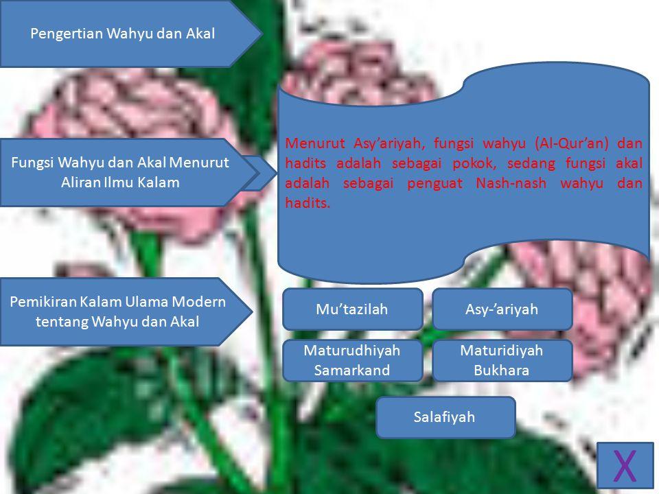 X Pengertian Wahyu dan Akal Fungsi Wahyu dan Akal Menurut Aliran Ilmu Kalam Pemikiran Kalam Ulama Modern tentang Wahyu dan Akal Menurut Asy'ariyah, fungsi wahyu (Al-Qur'an) dan hadits adalah sebagai pokok, sedang fungsi akal adalah sebagai penguat Nash-nash wahyu dan hadits.