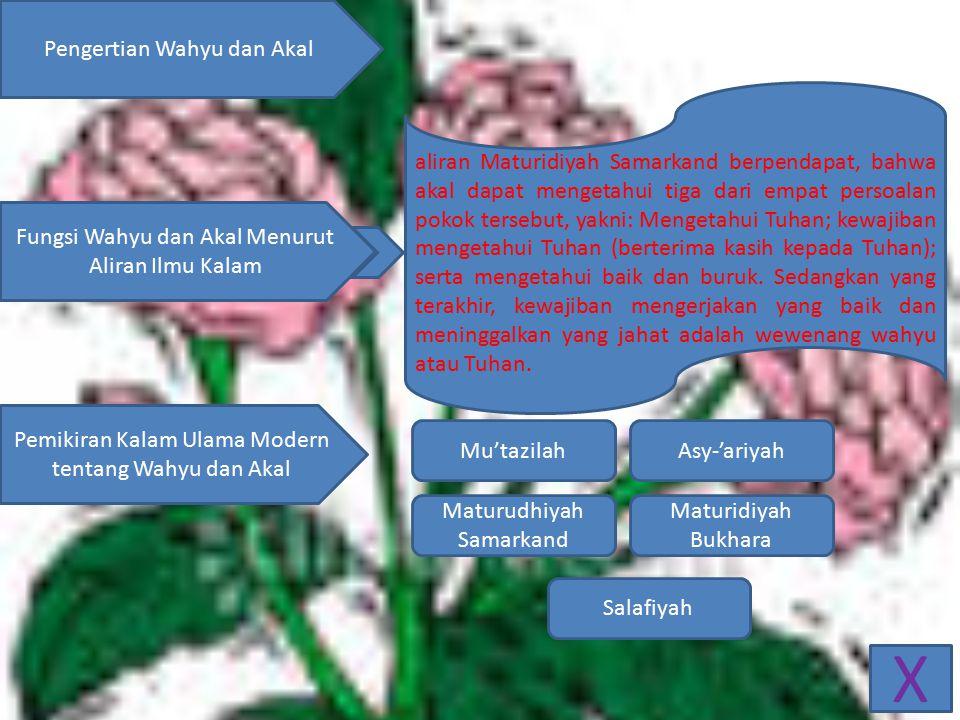 X Pengertian Wahyu dan Akal Fungsi Wahyu dan Akal Menurut Aliran Ilmu Kalam Pemikiran Kalam Ulama Modern tentang Wahyu dan Akal Menurut Asy'ariyah, fu