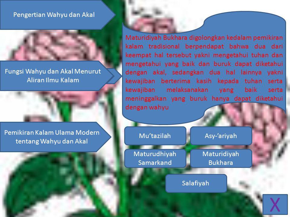 X Pengertian Wahyu dan Akal Fungsi Wahyu dan Akal Menurut Aliran Ilmu Kalam Pemikiran Kalam Ulama Modern tentang Wahyu dan Akal aliran Maturidiyah Sam