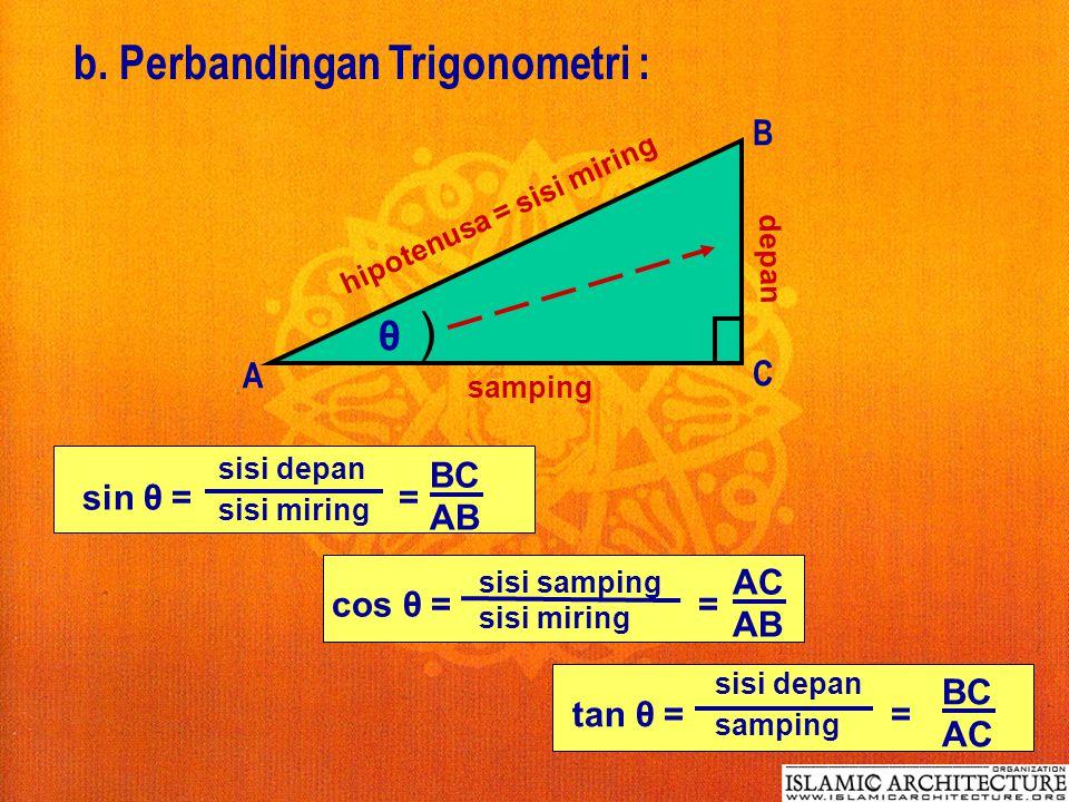 Contoh 1 : Hitunglah panjang sisi x yang belum diketahui, pada segitiga siku-siku berikut ini : 12 5 x Jawab : x 2 = 12 2 + 5 2 = 144 + 25 = 169 x = 