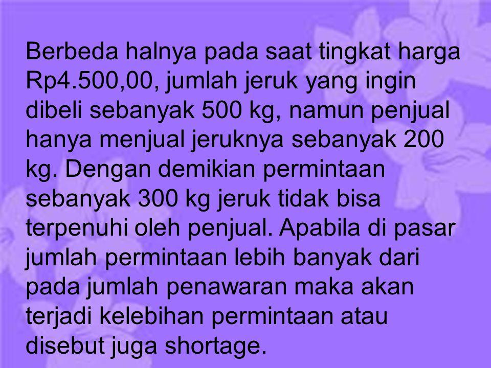 Berbeda halnya pada saat tingkat harga Rp4.500,00, jumlah jeruk yang ingin dibeli sebanyak 500 kg, namun penjual hanya menjual jeruknya sebanyak 200 k