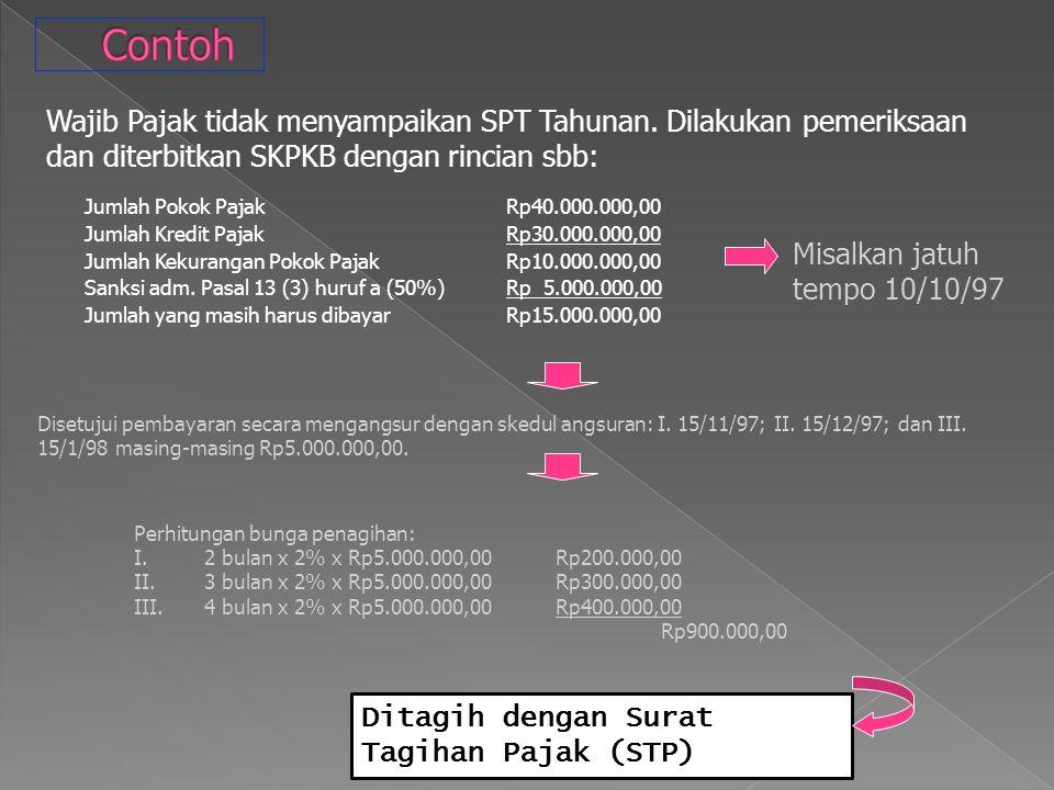 Wajib Pajak tidak menyampaikan SPT Tahunan. Dilakukan pemeriksaan dan diterbitkan SKPKB dengan rincian sbb: Jumlah Pokok PajakRp40.000.000,00 Jumlah K