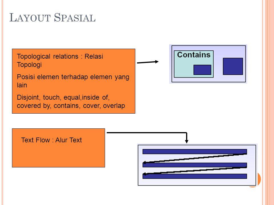 D IMENSI T EMPORER Model temporer : Terbatas : mis.