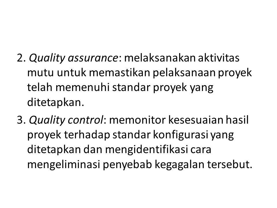 2. Quality assurance: melaksanakan aktivitas mutu untuk memastikan pelaksanaan proyek telah memenuhi standar proyek yang ditetapkan. 3. Quality contro