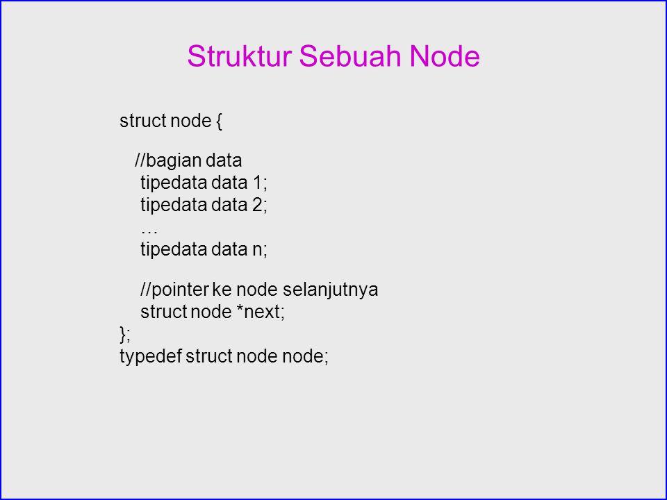 Struktur Sebuah Node struct node { //bagian data tipedata data 1; tipedata data 2; … tipedata data n; //pointer ke node selanjutnya struct node *next;