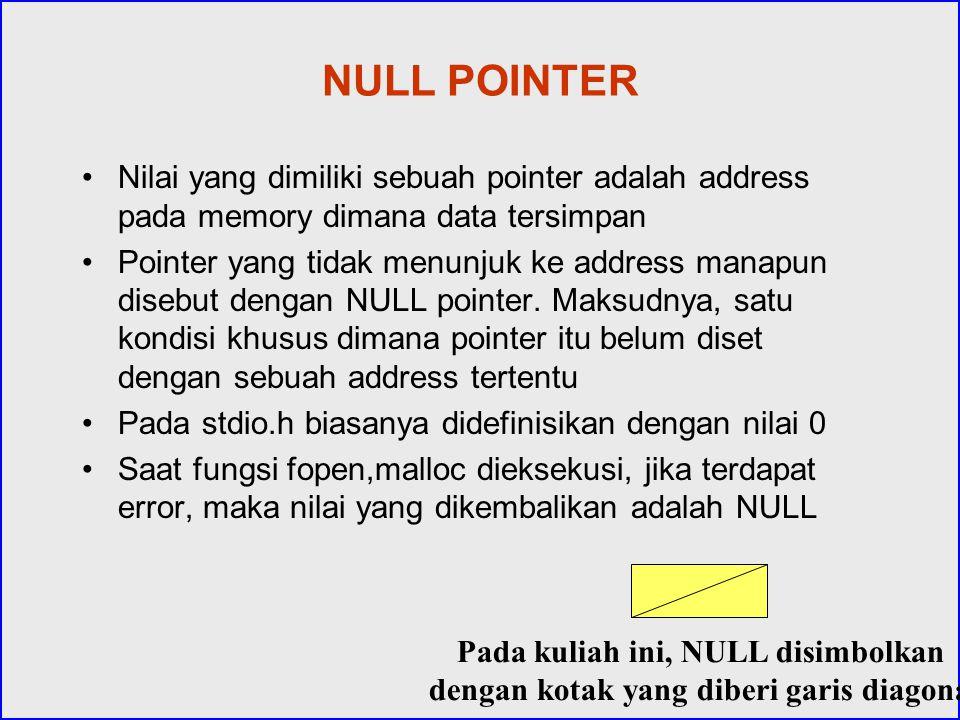 NULL POINTER Nilai yang dimiliki sebuah pointer adalah address pada memory dimana data tersimpan Pointer yang tidak menunjuk ke address manapun disebu