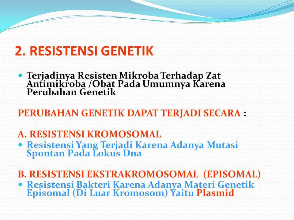 2. RESISTENSI GENETIK Terjadinya Resisten Mikroba Terhadap Zat Antimikroba /Obat Pada Umumnya Karena Perubahan Genetik PERUBAHAN GENETIK DAPAT TERJADI