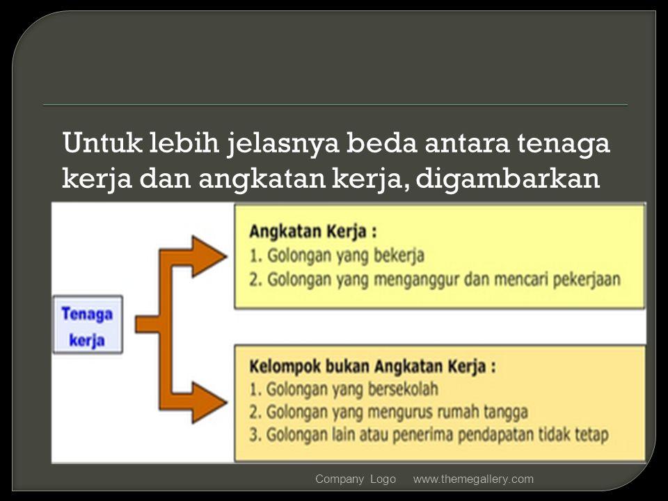 Untuk lebih jelasnya beda antara tenaga kerja dan angkatan kerja, digambarkan dalam diagram berikut : www.themegallery.comCompany Logo