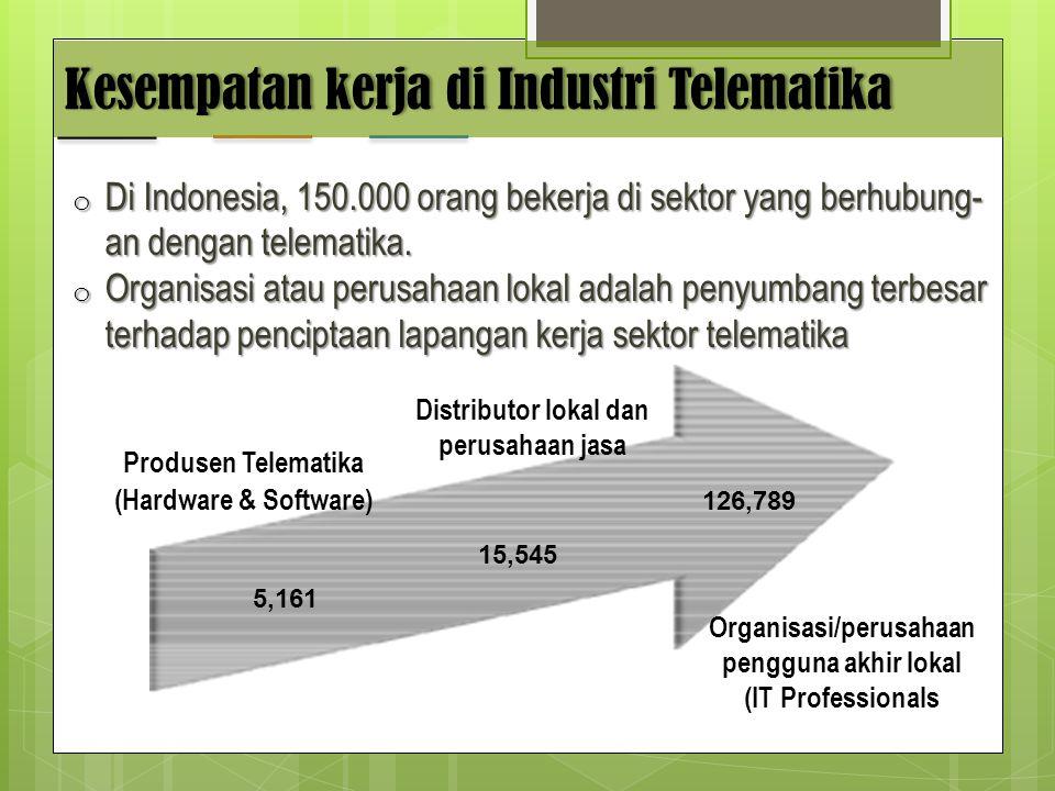 Kesempatan kerja di Industri TelematikaKesempatan kerja di Industri Telematika o Di Indonesia, 150.000 orang bekerja di sektor yang berhubung- an dengan telematika.