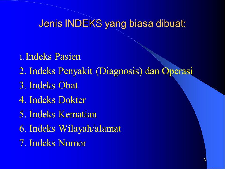 3 Jenis INDEKS yang biasa dibuat: 1.Indeks Pasien 2.
