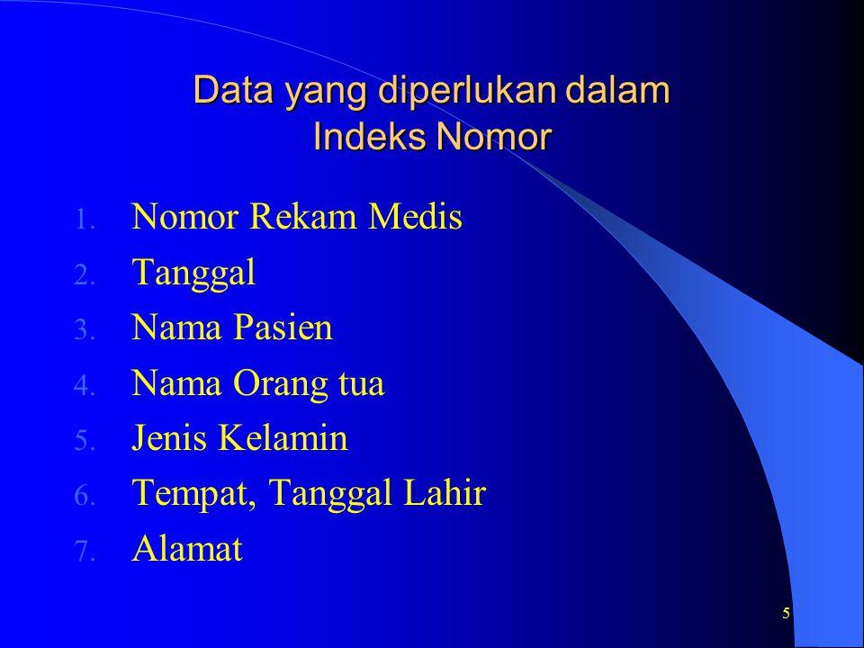 5 Data yang diperlukan dalam Indeks Nomor 1.Nomor Rekam Medis 2.