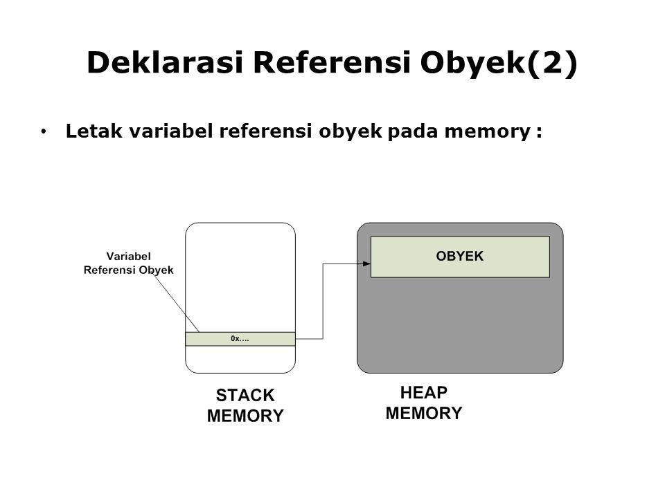 Deklarasi Referensi Obyek(2) Letak variabel referensi obyek pada memory :