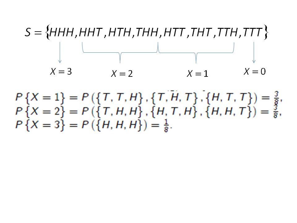 Contoh Melemparkan dadu Peubah acak X: mata dadu yang menghadap ke atas X = {1, 2, 3, 4, 5, 6}