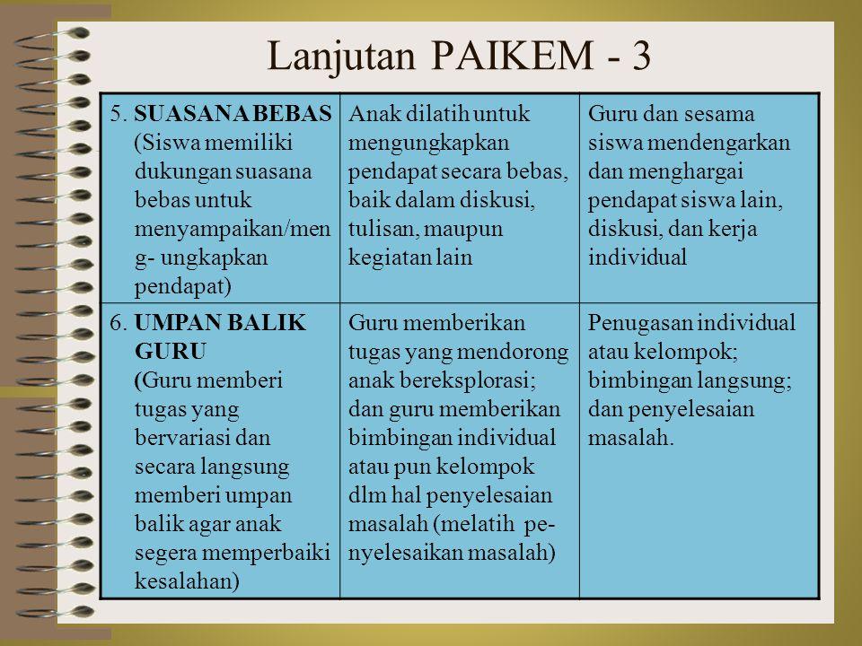 4/16/2015PKG IAIN SURAKARTA 201212 Lanjutan PAIKEM - 3 5. SUASANA BEBAS (Siswa memiliki dukungan suasana bebas untuk menyampaikan/men g- ungkapkan pen