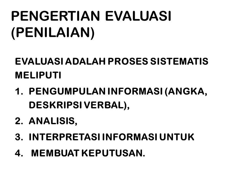 EVALUASI ADALAH PROSES SISTEMATIS MELIPUTI 1.PENGUMPULAN INFORMASI (ANGKA, DESKRIPSI VERBAL), 2.ANALISIS, 3.INTERPRETASI INFORMASI UNTUK 4. MEMBUAT KE