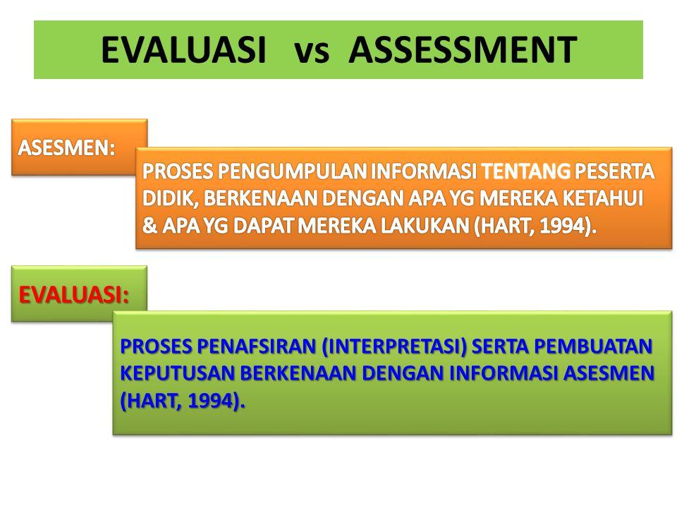 EVALUASI vs ASSESSMENT EVALUASI:EVALUASI: PROSES PENAFSIRAN (INTERPRETASI) SERTA PEMBUATAN KEPUTUSAN BERKENAAN DENGAN INFORMASI ASESMEN (HART, 1994).