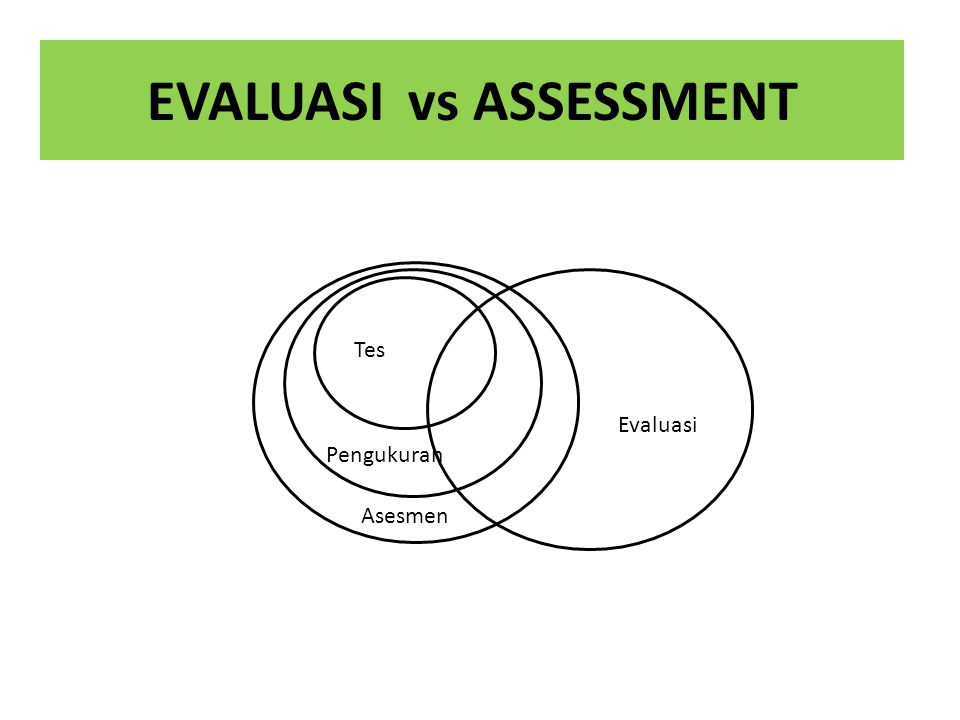 Evaluasi Asesmen Pengukuran Tes EVALUASI vs ASSESSMENT